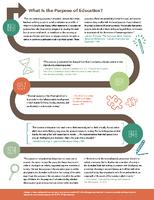 Education Purpose Infographic.pdf